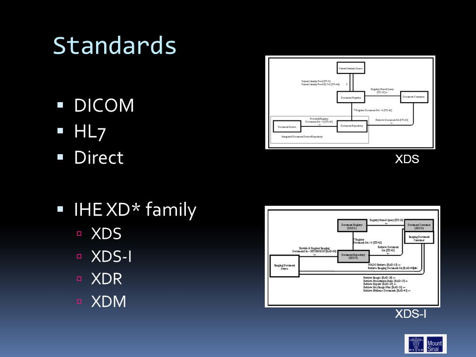 Standards  DICOM  HL7  Direct  IHE XD* family  XDS  XDS-I  XDR  XDM XDS-I XDS