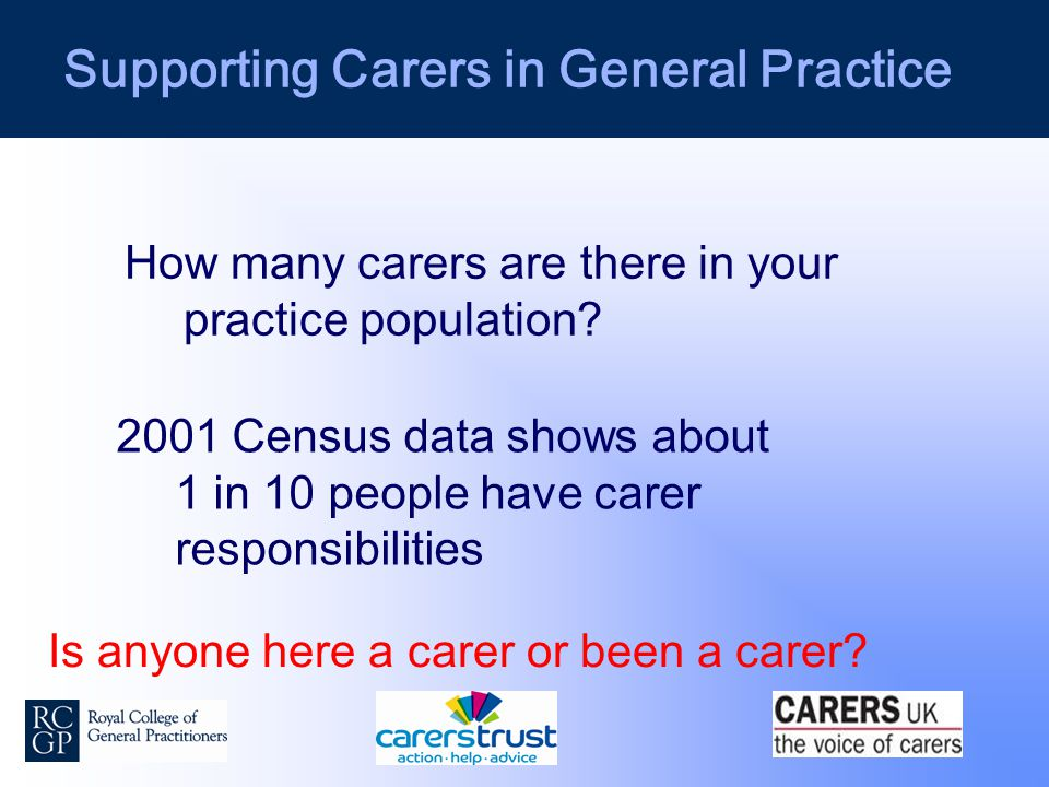Supporting Carers in General Practice How many carers are there in your practice population.