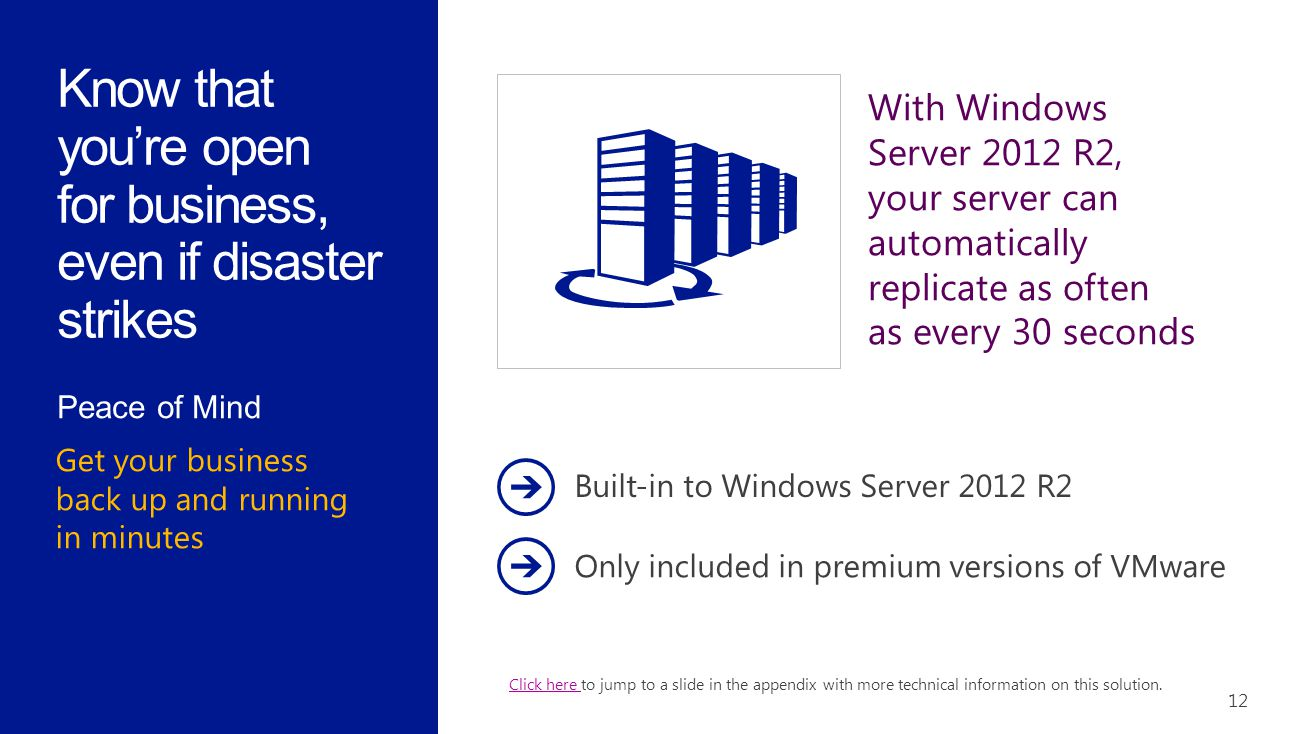 Get your business back up and running in minutes Peace of Mind 12 Know that you're open for business, even if disaster strikes With Windows Server 201