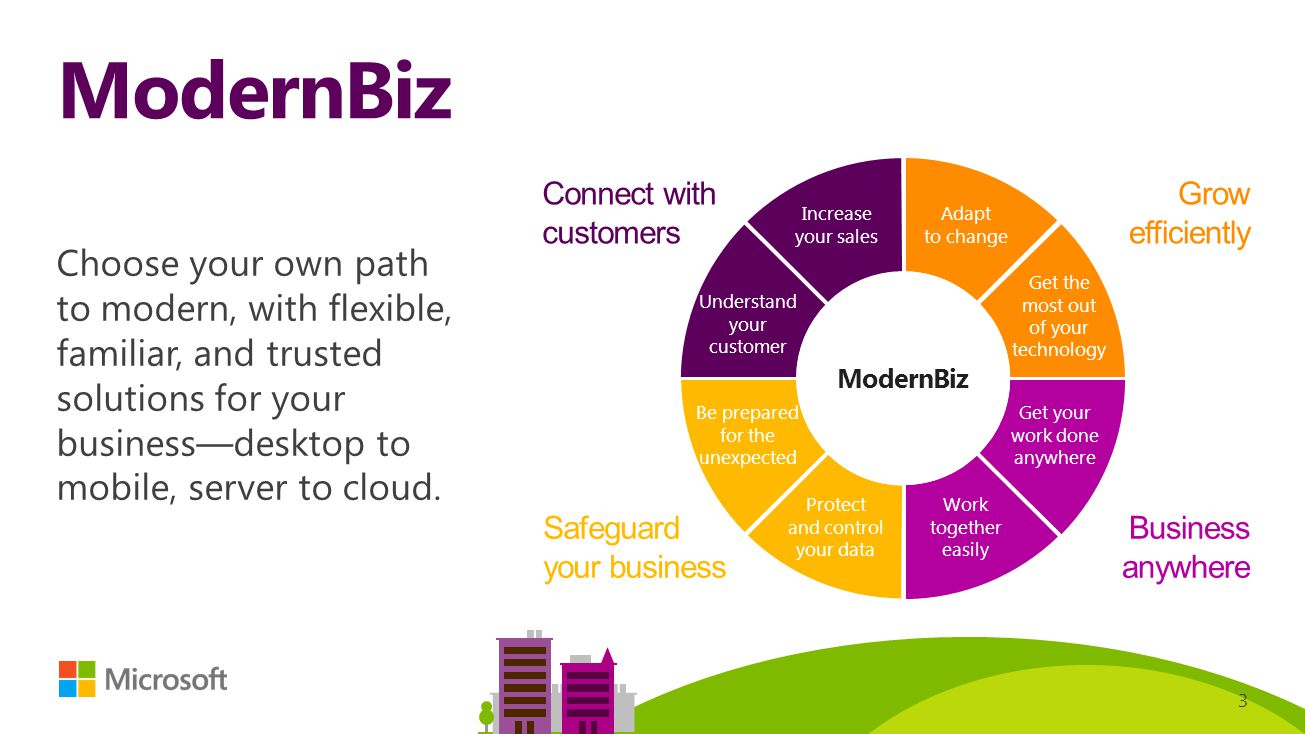 3 ModernBiz Choose your own path to modern, with flexible, familiar, and trusted solutions for your business—desktop to mobile, server to cloud. Conne
