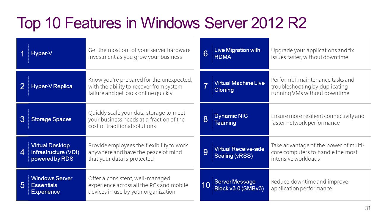 2 31 Top 10 Features in Windows Server 2012 R2 6 8 9 10 1 3 4 5 Get the most out of your server hardware investment as you grow your business Hyper-V