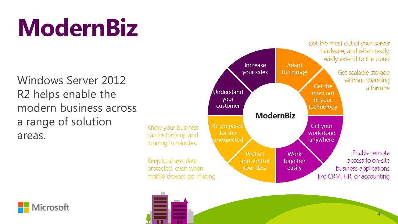 5 Windows Server 2012 R2 The server platform for the modern business.