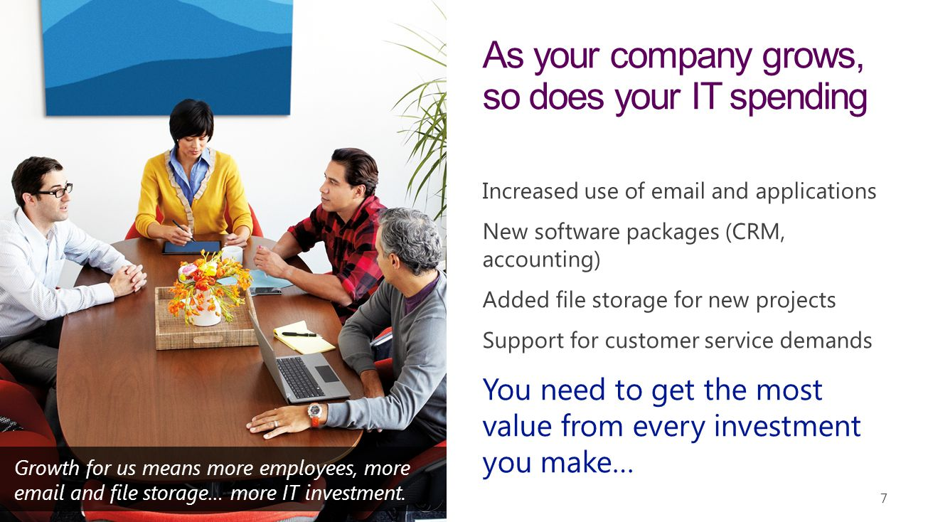 Increased use of email and applications New software packages (CRM, accounting) Added file storage for new projects Support for customer service deman