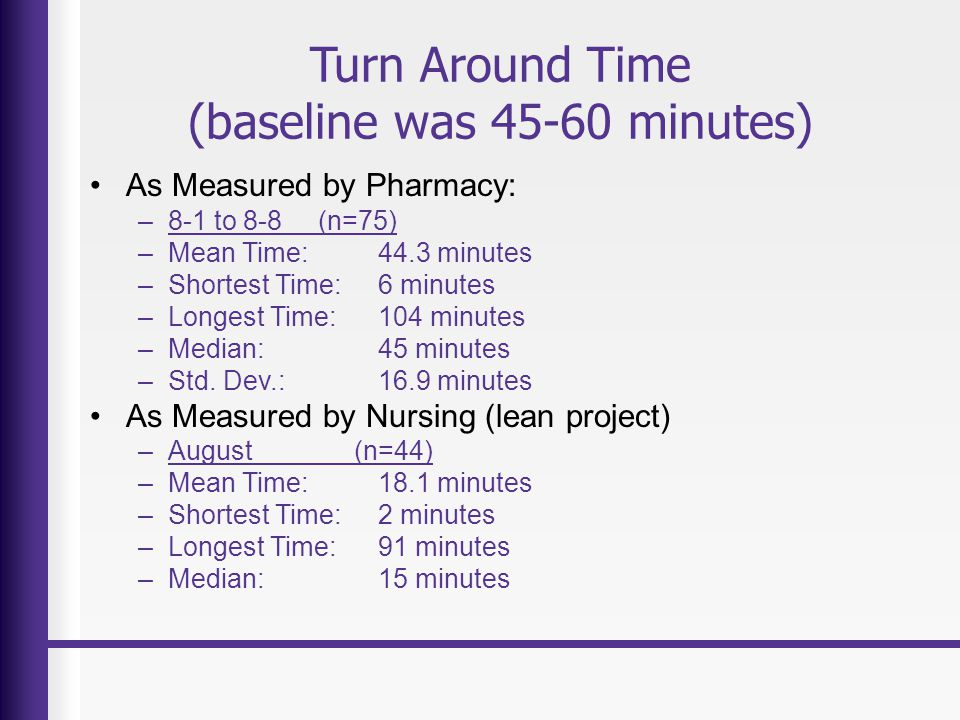 Turn Around Time (baseline was 45-60 minutes) As Measured by Pharmacy: –8-1 to 8-8 (n=75) –Mean Time:44.3 minutes –Shortest Time:6 minutes –Longest Time:104 minutes –Median:45 minutes –Std.