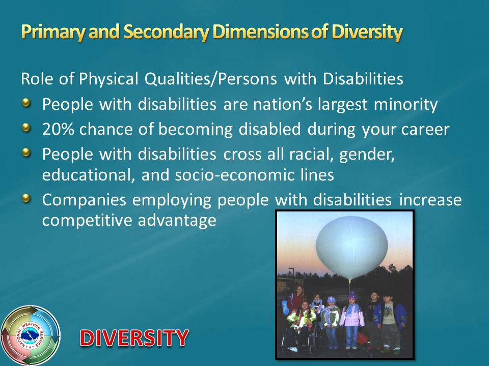 Role of Physical Qualities/Persons with Disabilities People with disabilities are nation's largest minority 20% chance of becoming disabled during your career People with disabilities cross all racial, gender, educational, and socio-economic lines Companies employing people with disabilities increase competitive advantage