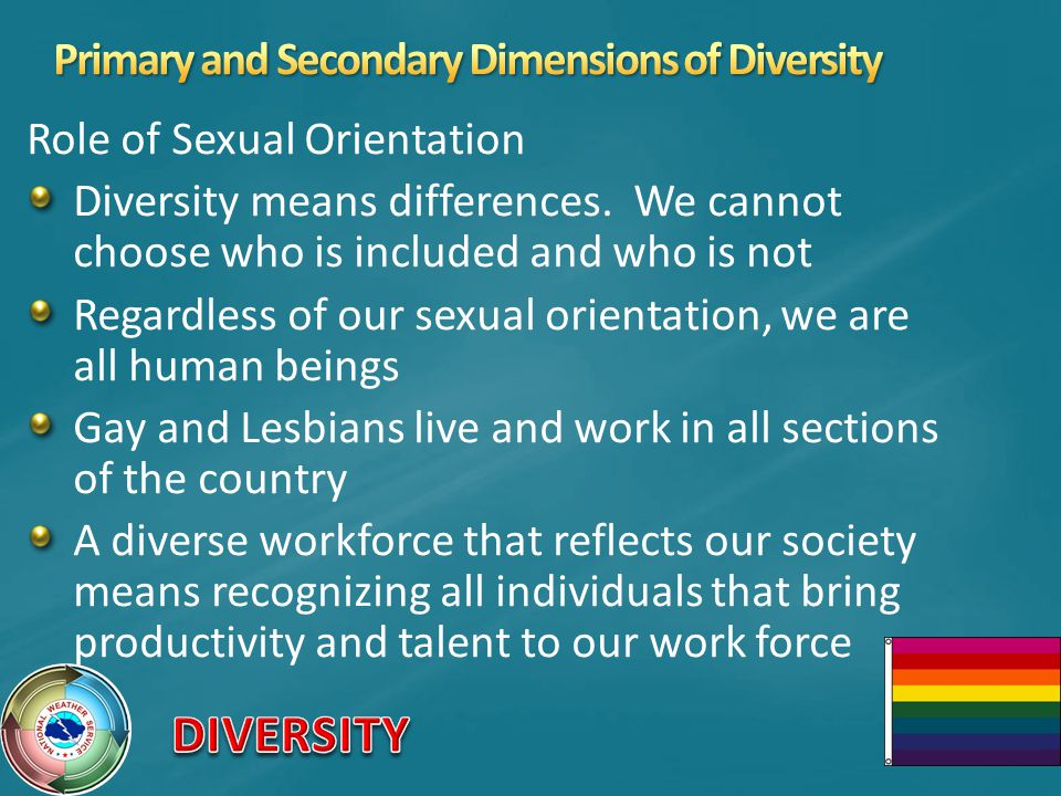Role of Sexual Orientation Diversity means differences.