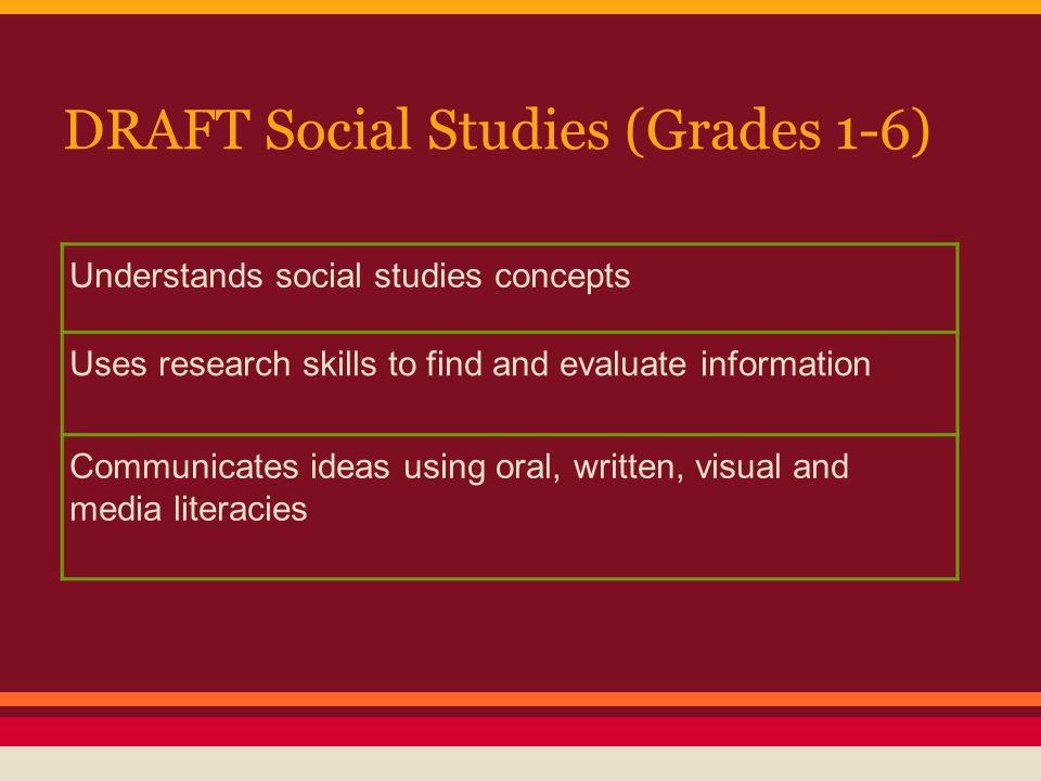 DRAFT Social Studies (Grades 1-6) Understands social studies concepts Uses research skills to find and evaluate information Communicates ideas using oral, written, visual and media literacies