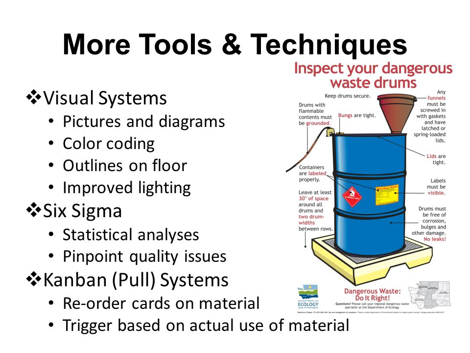 More Tools & Techniques  Visual Systems Pictures and diagrams Color coding Outlines on floor Improved lighting  Six Sigma Statistical analyses Pinpoint quality issues  Kanban (Pull) Systems Re-order cards on material Trigger based on actual use of material