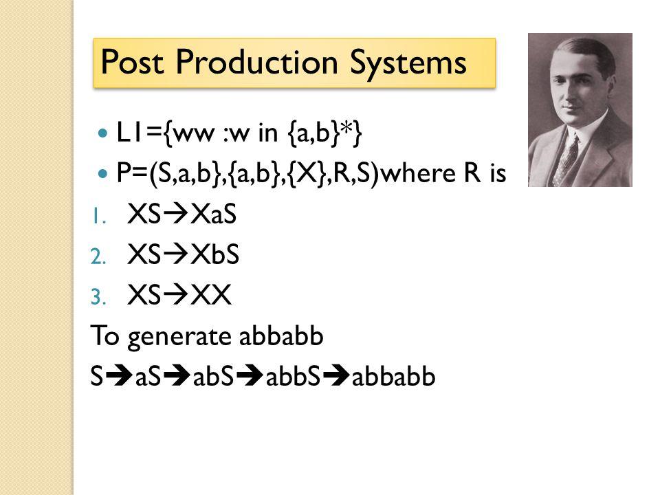 L1={ww :w in {a,b}*} P=(S,a,b},{a,b},{X},R,S)where R is 1. XS  XaS 2. XS  XbS 3. XS  XX To generate abbabb S  aS  abS  abbS  abbabb