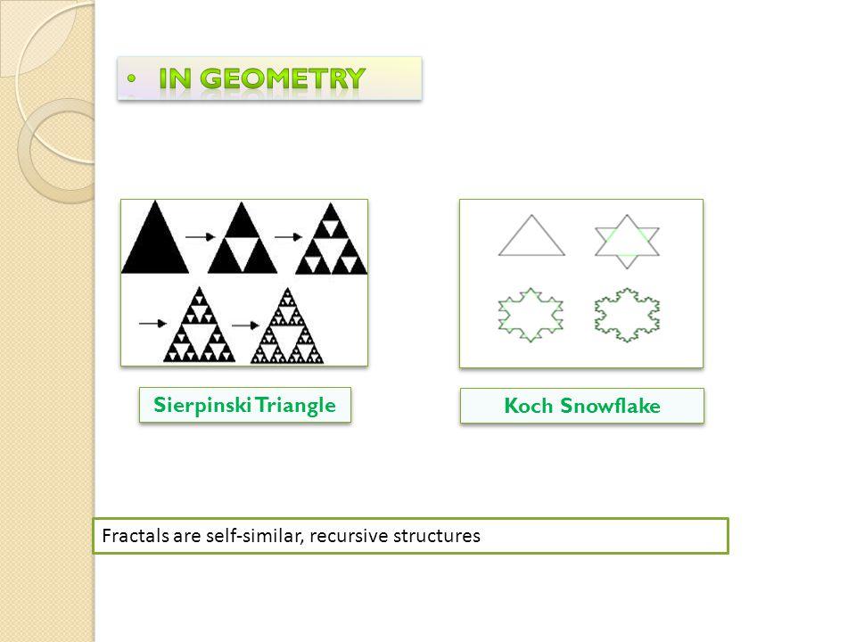 Sierpinski Triangle Koch Snowflake Fractals are self-similar, recursive structures
