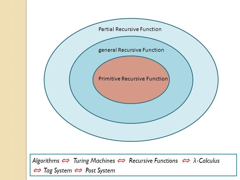 Partial Recursive Function Primitive Recursive Function general Recursive Function Algorithms ⇔ Turing Machines ⇔ Recursive Functions ⇔ λ -Calculus ⇔