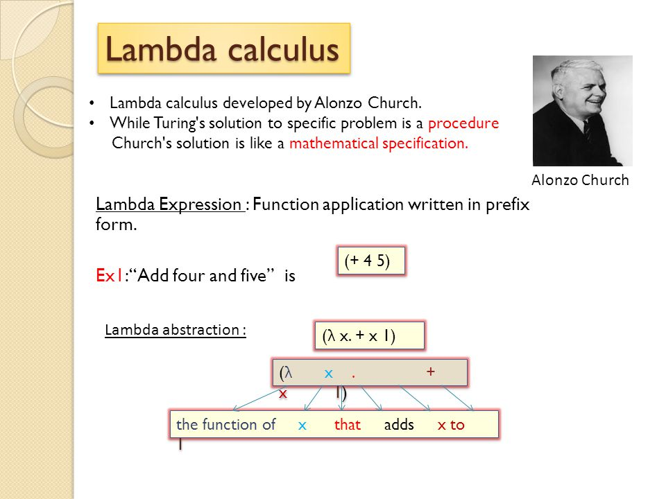 """Lambda Expression : Function application written in prefix form. Ex1: """"Add four and five"""" is (+ 4 5) Lambda calculus developed by Alonzo Church. While"""