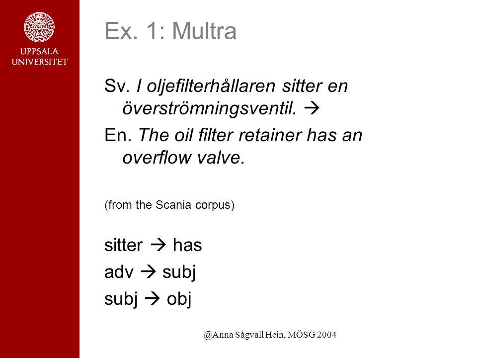 @Anna Sågvall Hein, MÖSG 2004 Ex. 1: Multra Sv.