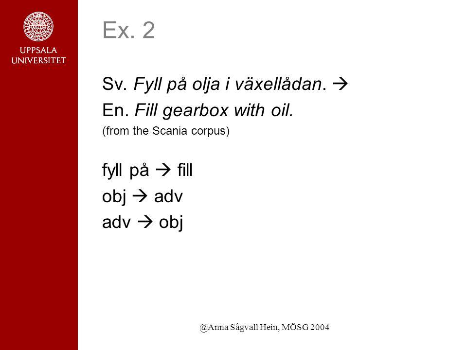 @Anna Sågvall Hein, MÖSG 2004 Ex. 2 Sv. Fyll på olja i växellådan.