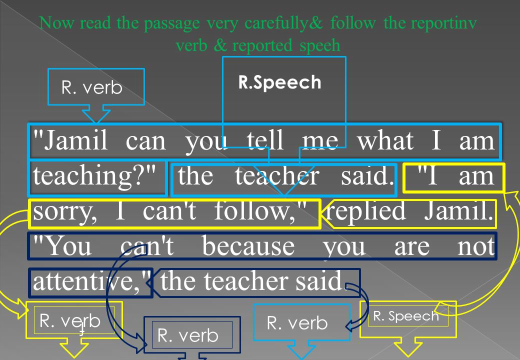 Now read the passage very carefully& follow the reportinv verb & reported speeh Jamil can you tell me what I am teaching? the teacher said.
