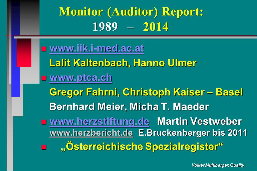 Monitor (Auditor) Report: 1989 – 2014 Monitor (Auditor) Report: 1989 – 2014 n www.iik.i-med.ac.at Lalit Kaltenbach, Hanno Ulmer Lalit Kaltenbach, Hanno Ulmer n www.ptca.ch Gregor Fahrni, Christoph Kaiser – Basel Gregor Fahrni, Christoph Kaiser – Basel Bernhard Meier, Micha T.