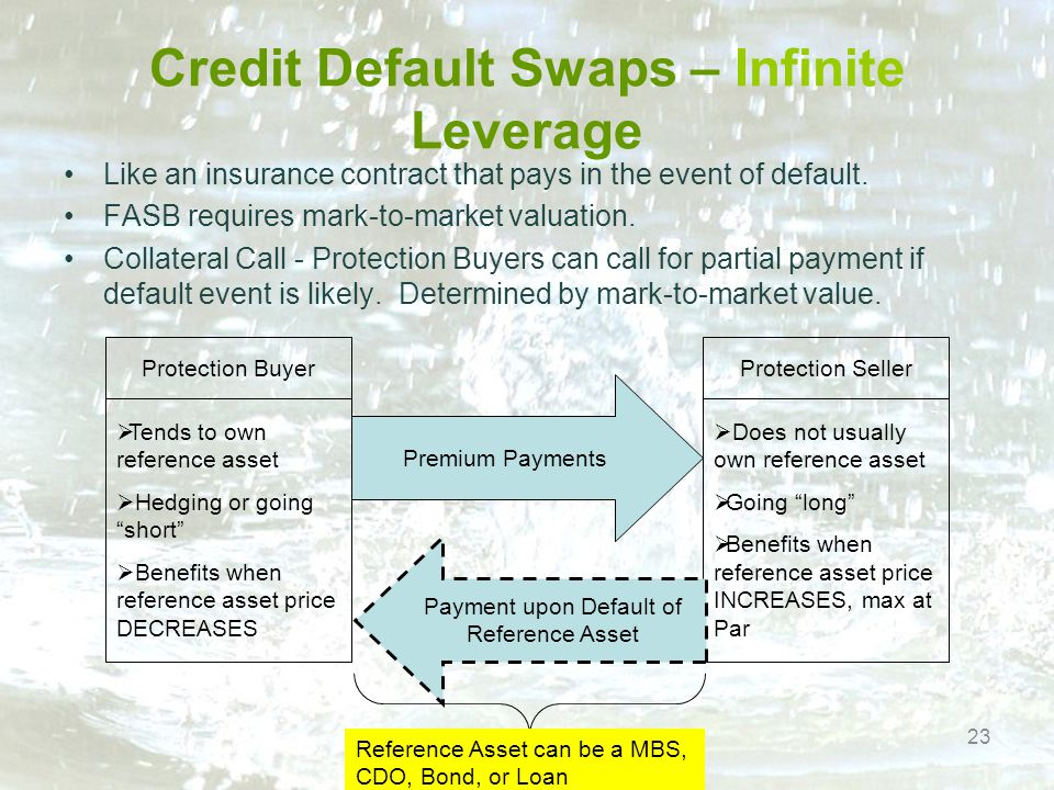 Credit Default Swaps – Infinite Leverage Like an insurance contract that pays in the event of default.