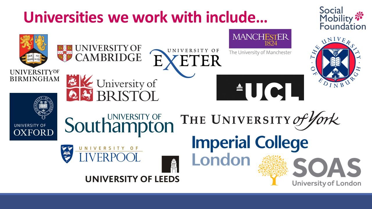 Universities we work with include…