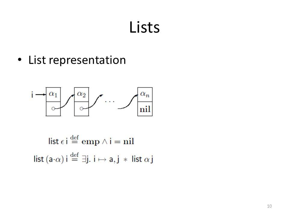 Lists List representation 10