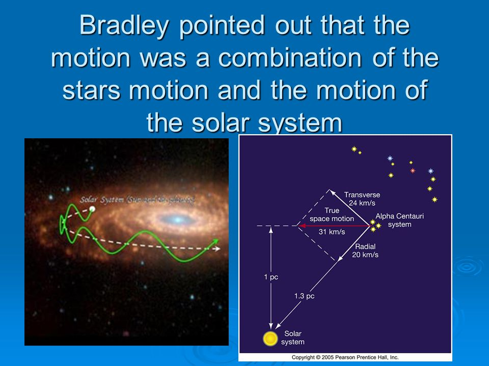 Bradley pointed out that the motion was a combination of the stars motion and the motion of the solar system