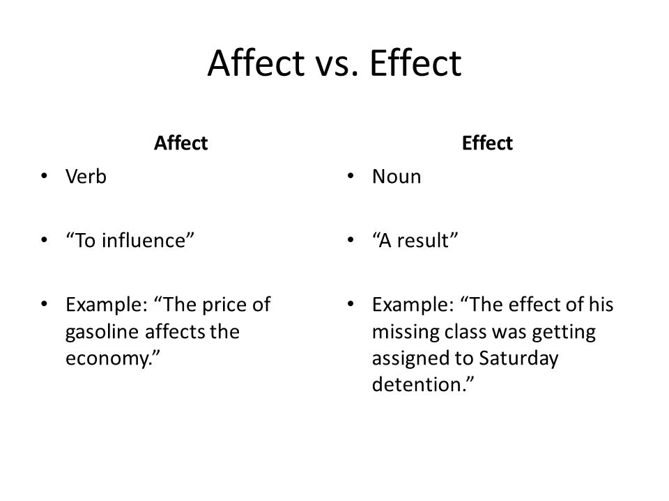 "Affect vs. Effect Affect Verb ""To influence"" Example: ""The price of gasoline affects the economy."" Effect Noun ""A result"" Example: ""The effect of his"