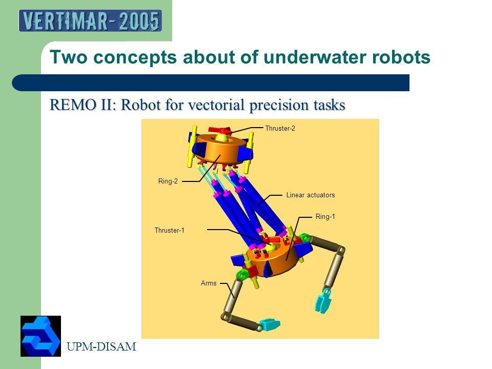 UPM-DISAM 4 Two concepts about of underwater robots Anillo-1 -2 Motores lineales Brazo manipulador motor impulsor-1 camaraestanca de INSTRUMENTACIÓN y control Ring-2 Linear actuators Arms Thruster-2 Ring-1 Thruster-1 REMO II: Robot for vectorial precision tasks