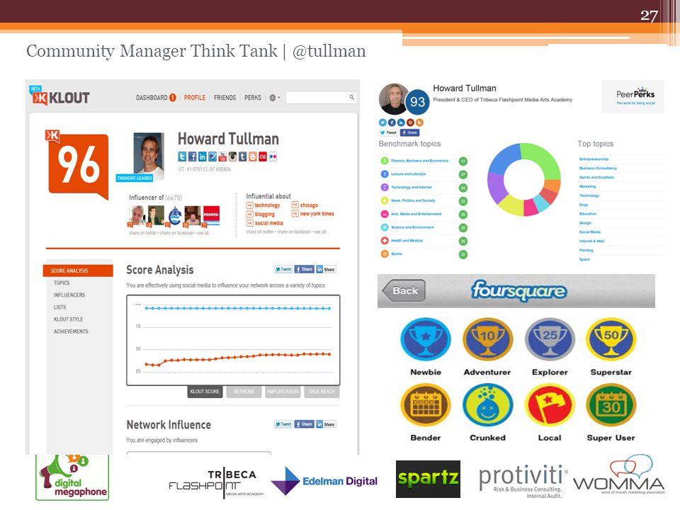 Community Manager Think Tank | @tullman 27
