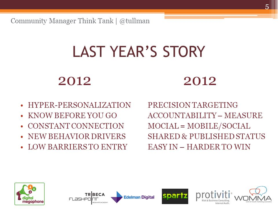 Community Manager Think Tank | @tullman LAST YEAR'S STORY 2012 HYPER-PERSONALIZATION KNOW BEFORE YOU GO CONSTANT CONNECTION NEW BEHAVIOR DRIVERS LOW BARRIERS TO ENTRY 2012 PRECISION TARGETING ACCOUNTABILITY – MEASURE MOCIAL = MOBILE/SOCIAL SHARED & PUBLISHED STATUS EASY IN – HARDER TO WIN 5