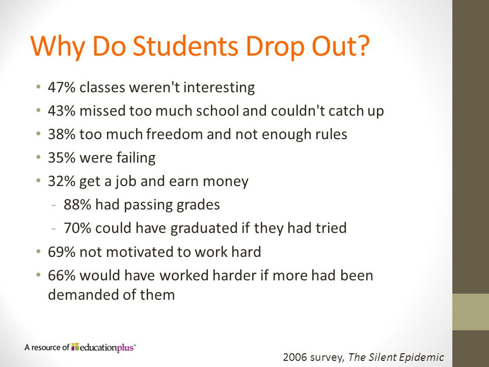 Why Do Students Drop Out.