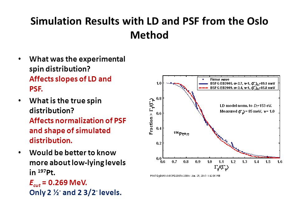 Simulation Results with LD and PSF from the Oslo Method What was the experimental spin distribution? Affects slopes of LD and PSF. What is the true sp