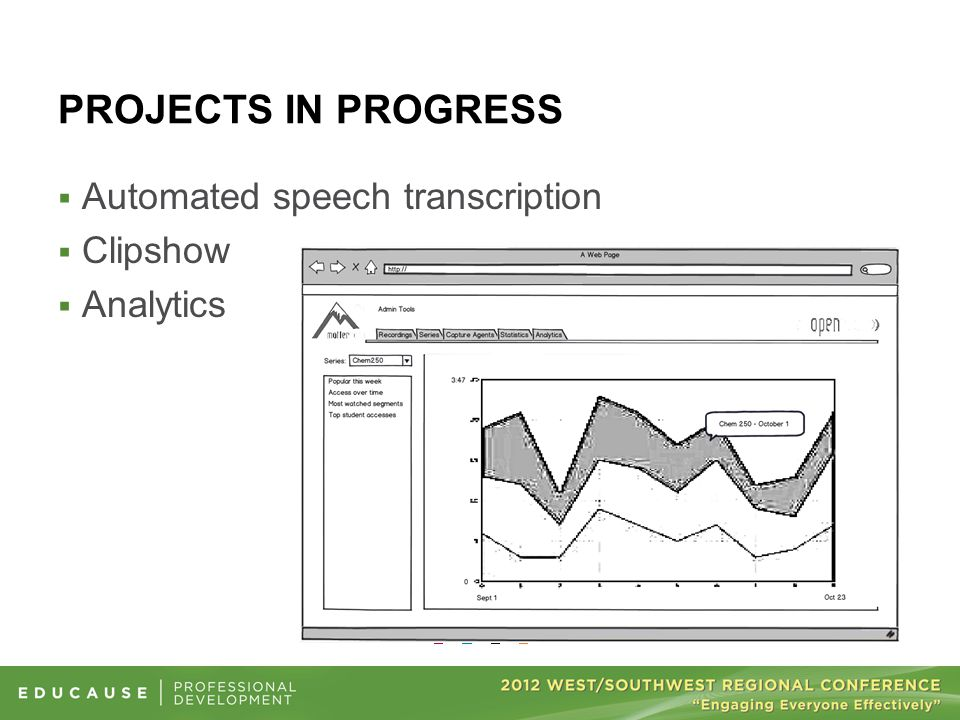 PROJECTS IN PROGRESS  Automated speech transcription  Clipshow  Analytics