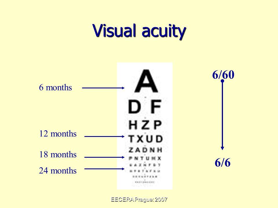 EECERA Prague: 2007 Visual acuity 6 months 6/60 6/6 12 months 18 months 24 months