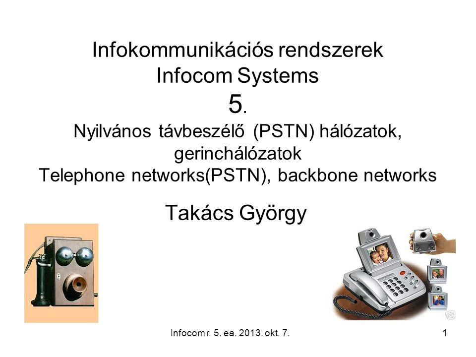 Infocom r. 5. ea. 2013. okt. 7.1 Infokommunikációs rendszerek Infocom Systems 5.
