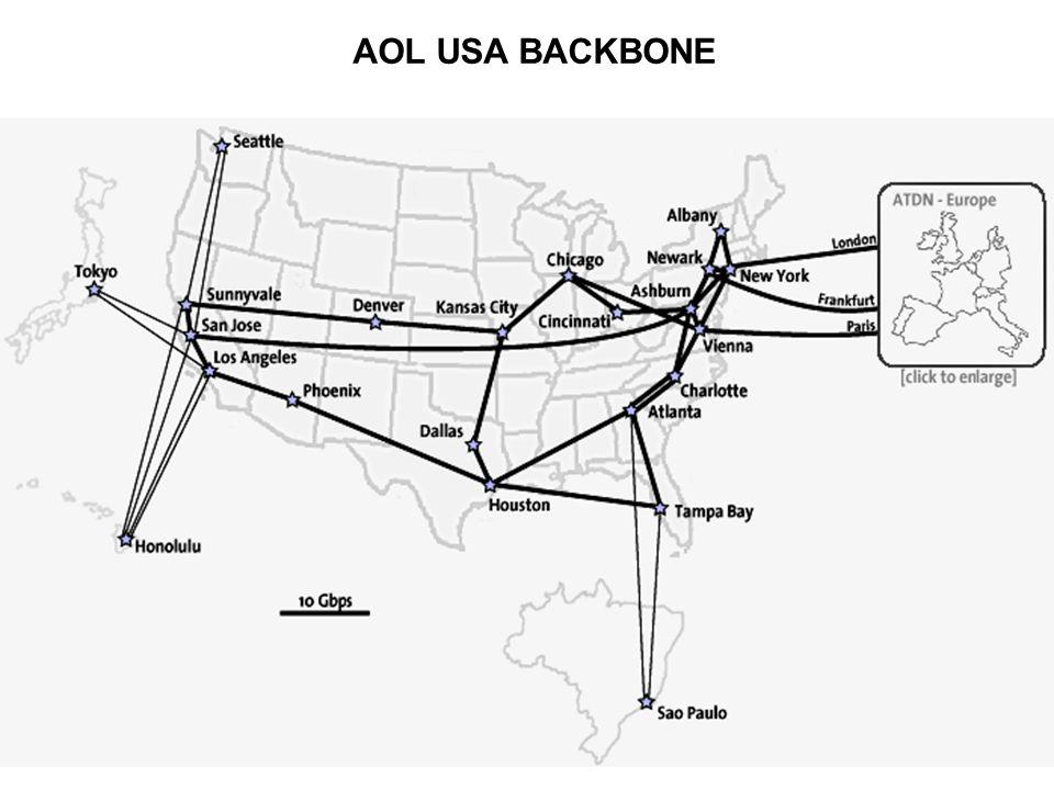 Infocom r. 5. ea. 2013. okt. 7.21 AOL USA BACKBONE
