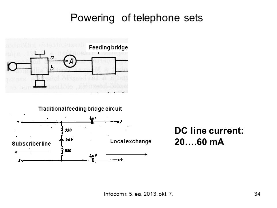 Infocom r. 5. ea. 2013. okt. 7.34 Powering of telephone sets Feeding bridge Subscriber line Local exchange Traditional feeding bridge circuit DC line