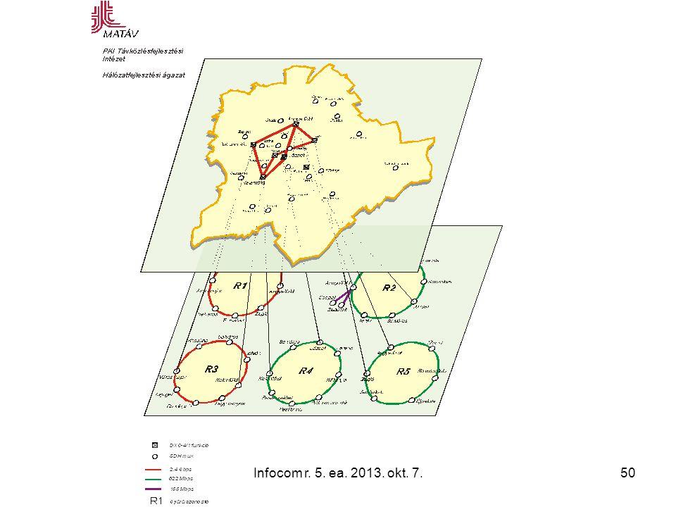 Infocom r. 5. ea. 2013. okt. 7.50