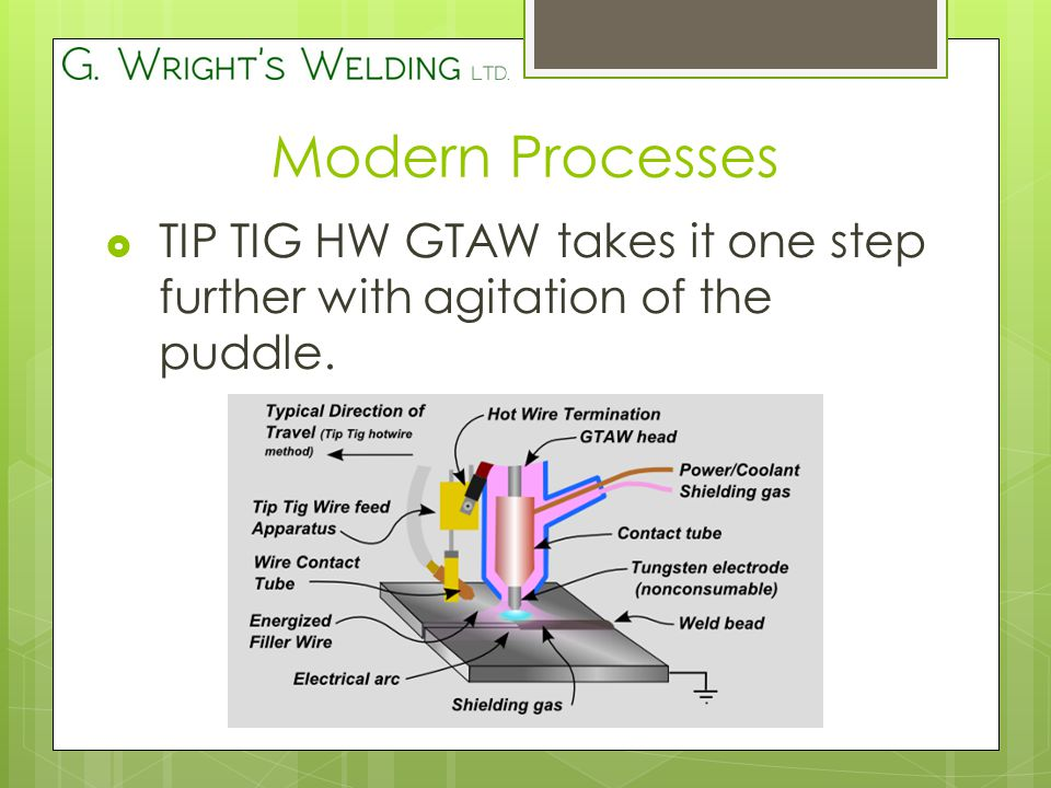 TIP TIG HW GTAW takes it one step further with agitation of the puddle. Modern Processes