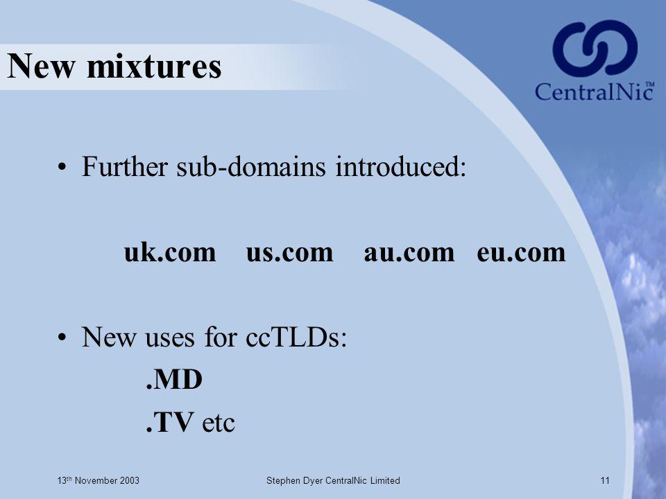 13 th November 2003Stephen Dyer CentralNic Limited11 New mixtures Further sub-domains introduced: uk.com us.com au.com eu.com New uses for ccTLDs:.MD.