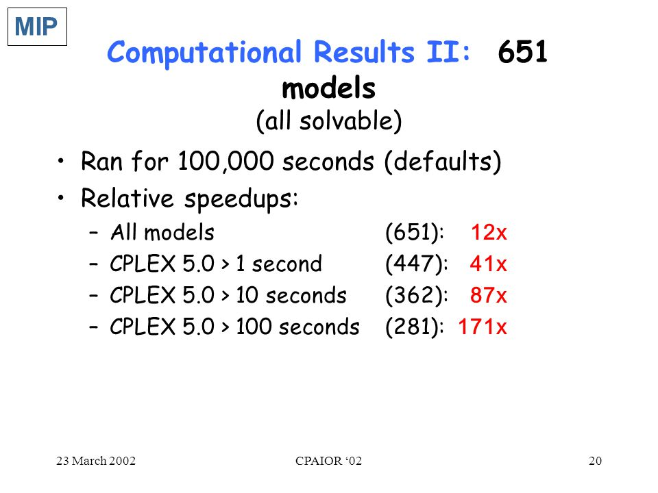 23 March 2002CPAIOR '0220 Computational Results II: 651 models (all solvable) Ran for 100,000 seconds (defaults) Relative speedups: –All models (651): 12x –CPLEX 5.0 > 1 second(447): 41x –CPLEX 5.0 > 10 seconds (362): 87x –CPLEX 5.0 > 100 seconds(281): 171x MIP