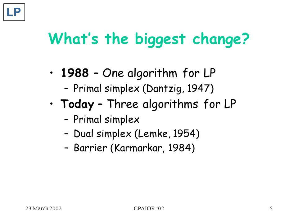 23 March 2002CPAIOR '025 What's the biggest change? 1988 – One algorithm for LP –Primal simplex (Dantzig, 1947) Today – Three algorithms for LP –Prima