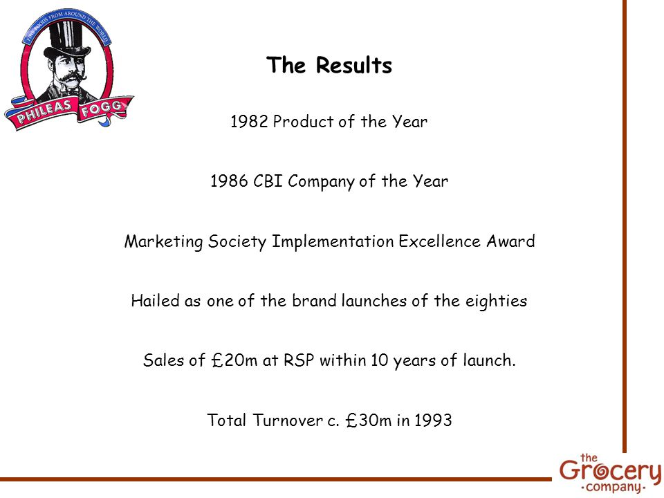 The Results 1982 Product of the Year 1986 CBI Company of the Year Marketing Society Implementation Excellence Award Hailed as one of the brand launches of the eighties Sales of £20m at RSP within 10 years of launch.