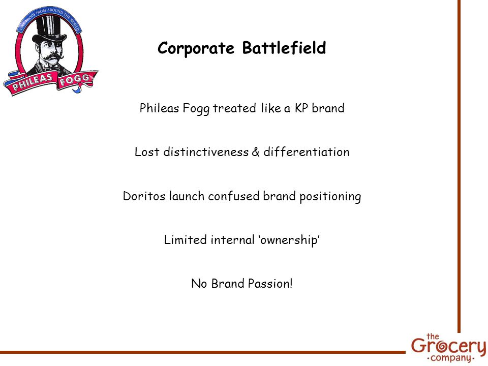 Corporate Battlefield Phileas Fogg treated like a KP brand Lost distinctiveness & differentiation Doritos launch confused brand positioning Limited internal 'ownership' No Brand Passion!
