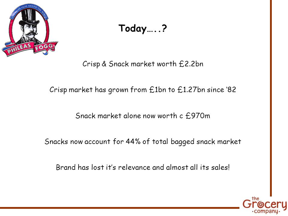 Today…..? Crisp & Snack market worth £2.2bn Crisp market has grown from £1bn to £1.27bn since '82 Snack market alone now worth c £970m Snacks now acco