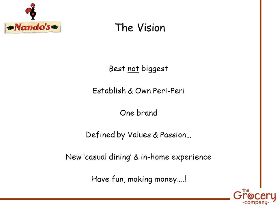 Best not biggest Establish & Own Peri-Peri One brand Defined by Values & Passion… New 'casual dining' & in-home experience Have fun, making money…..