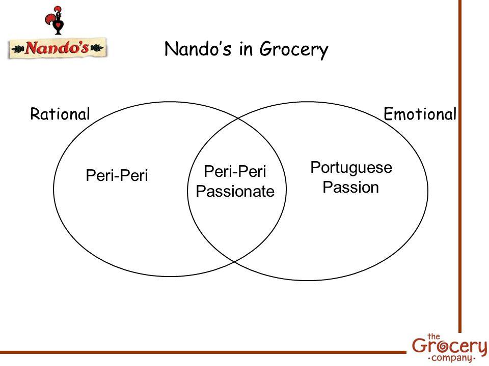RationalEmotional Peri-Peri Portuguese Passion Peri-Peri Passionate Nando's in Grocery