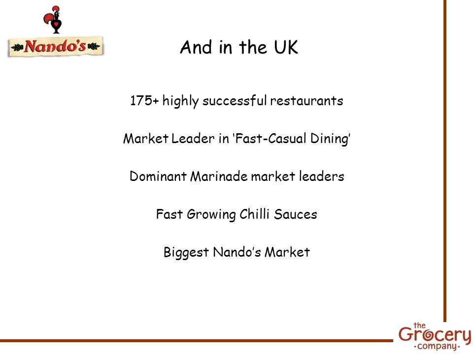 175+ highly successful restaurants Market Leader in 'Fast-Casual Dining' Dominant Marinade market leaders Fast Growing Chilli Sauces Biggest Nando's Market And in the UK