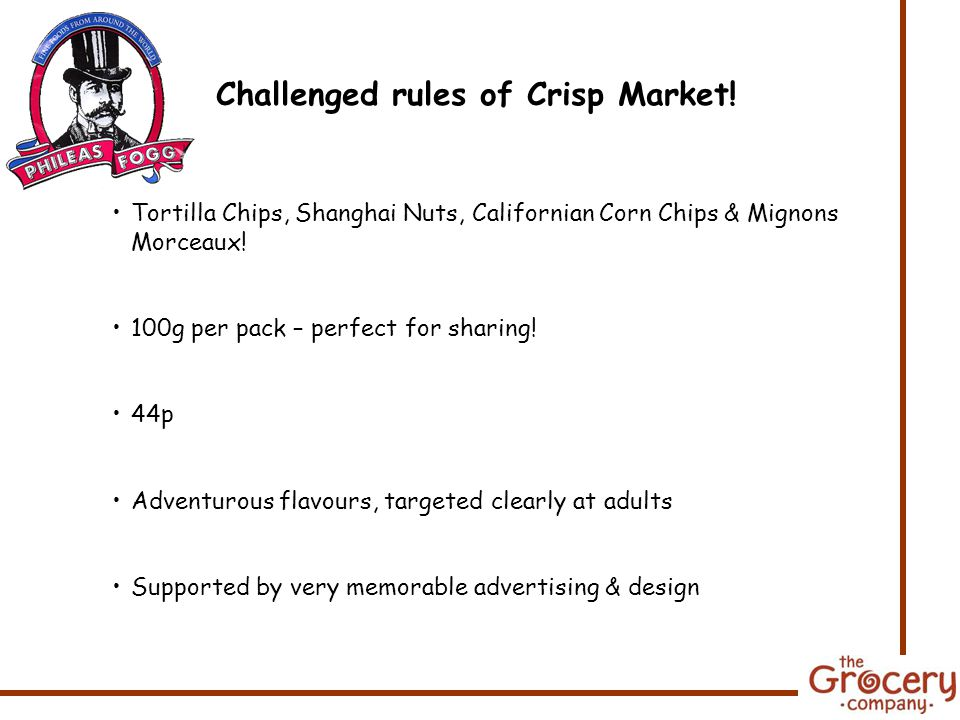 Challenged rules of Crisp Market.