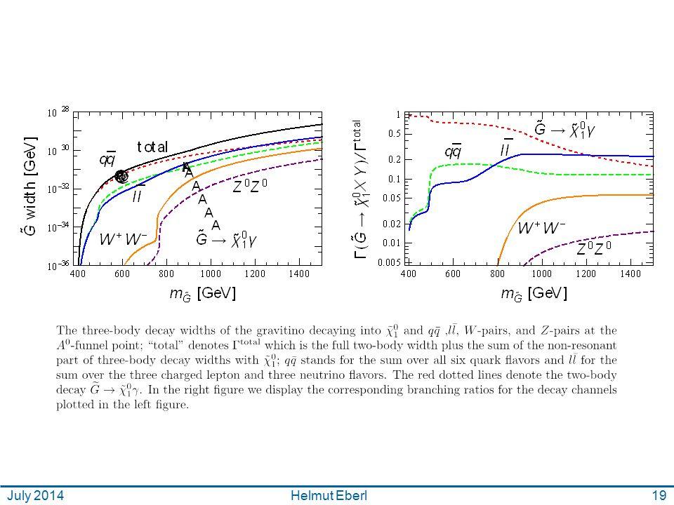 Theorie SUSY 19Helmut EberlJuly 2014