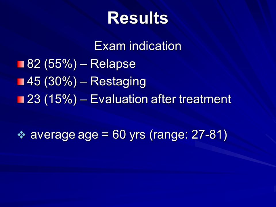 Results Exam indication 82 (55%) – Relapse 45 (30%) – Restaging 23 (15%) – Evaluation after treatment  average age = 60 yrs (range: 27-81)
