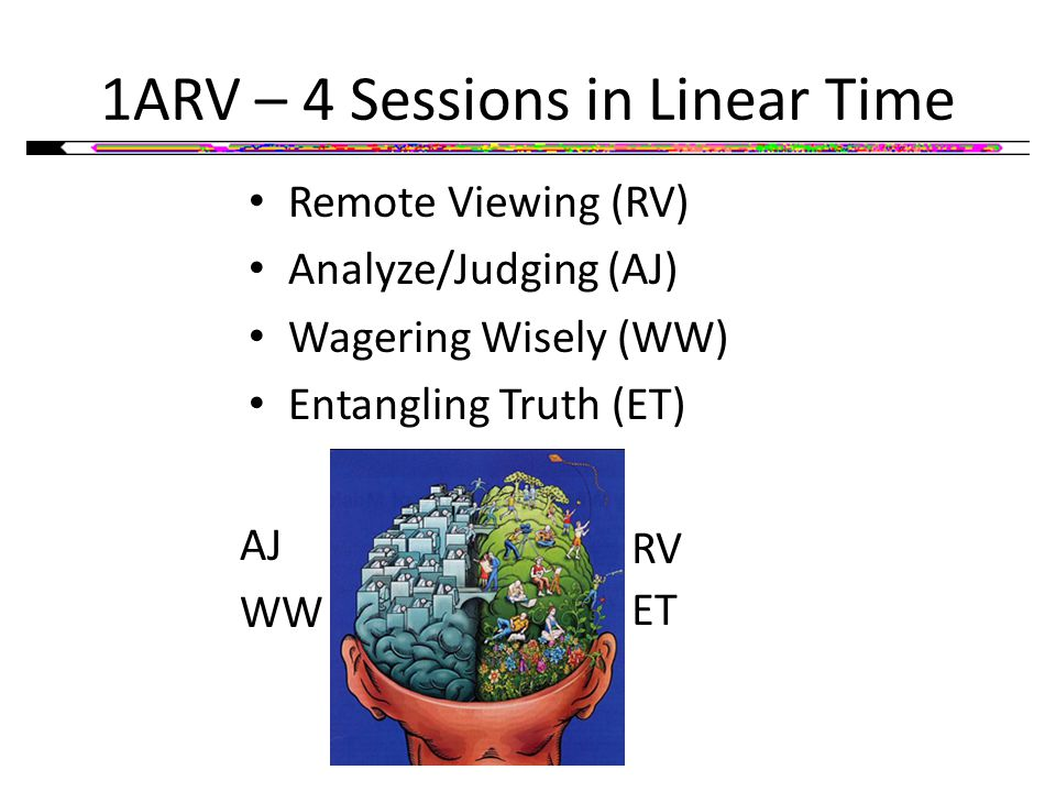 1ARV – 4 Sessions in Linear Time Remote Viewing (RV) Analyze/Judging (AJ) Wagering Wisely (WW) Entangling Truth (ET) AJ WW RV ET